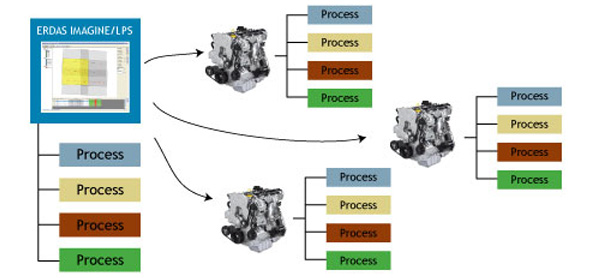 ERDAS_Engine_Graphic (2).jpg